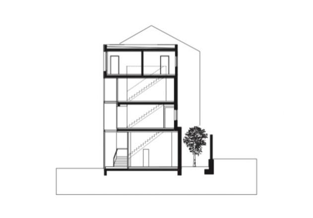 Bachmann Badie Architekten modernes Stadthaus Grundriss Schnitt